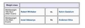 UFC 234 Robert Whittaker vs Kelvin Gastelum -