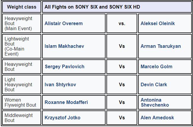 UFC Fight Night: Overeem vs. Oleinik -