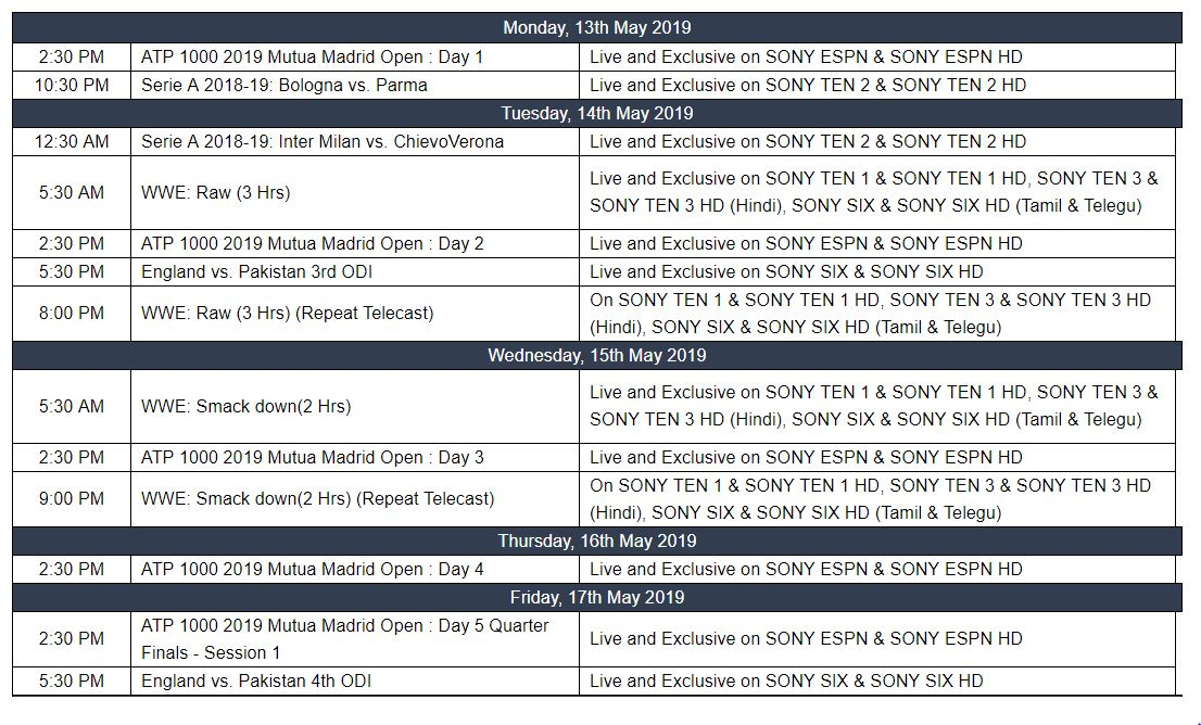 Sony Sports Weekly Listings   13th May – 19th May 2019